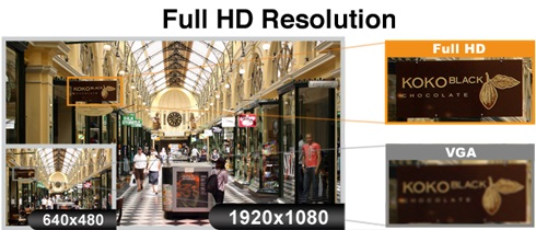 Full HD Resolution s