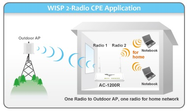 AC 1200R app icon 05