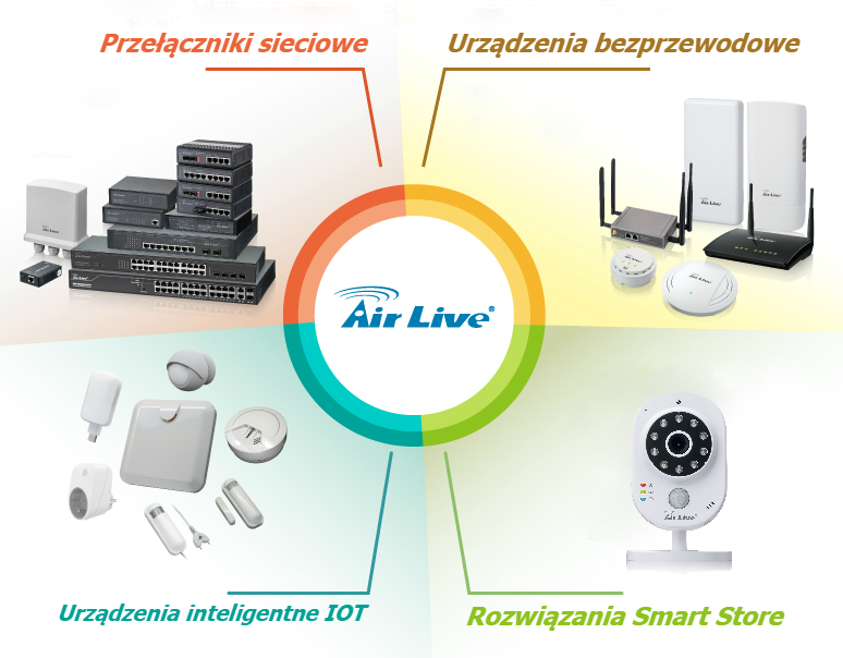 airlive2